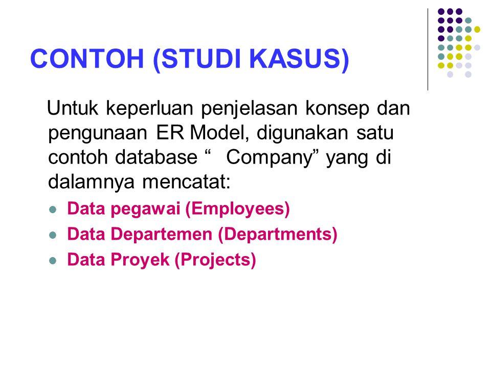 """CONTOH (STUDI KASUS) Untuk keperluan penjelasan konsep dan pengunaan ER Model, digunakan satu contoh database """"Company"""" yang di dalamnya mencatat: Dat"""