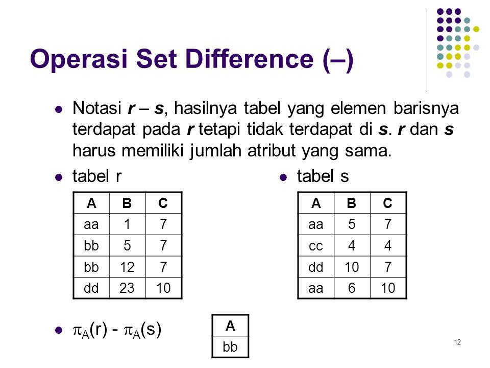 12 Operasi Set Difference (–) Notasi r – s, hasilnya tabel yang elemen barisnya terdapat pada r tetapi tidak terdapat di s. r dan s harus memiliki jum