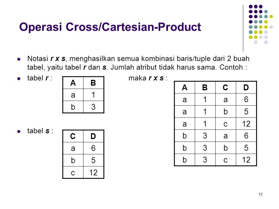 13 Operasi Cross/Cartesian-Product Notasi r x s, menghasilkan semua kombinasi baris/tuple dari 2 buah tabel, yaitu tabel r dan s. Jumlah atribut tidak