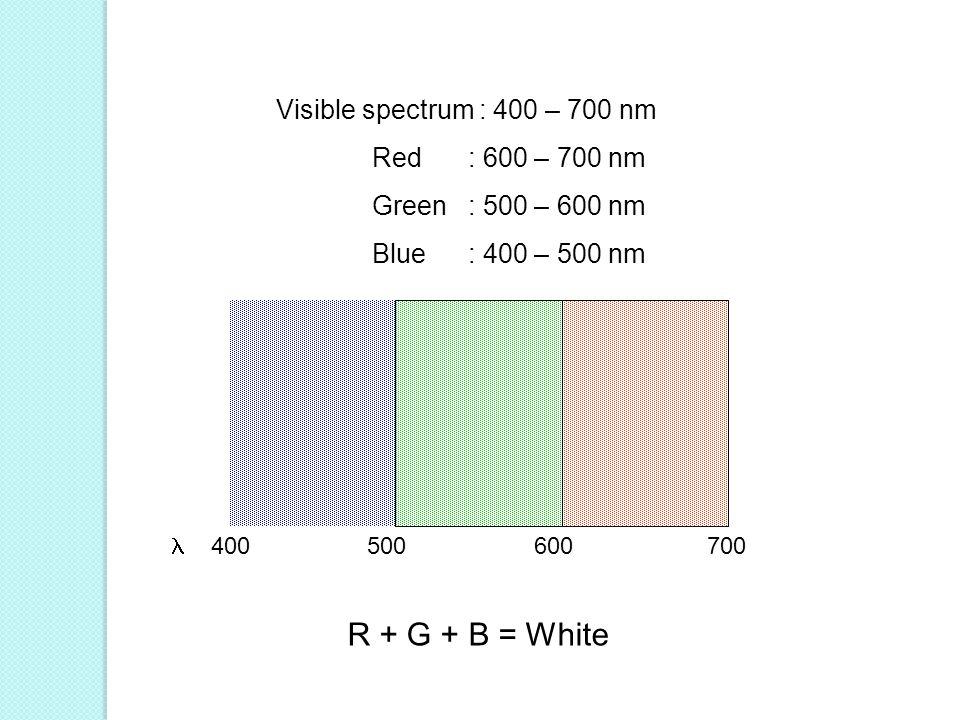 Visible spectrum : 400 – 700 nm Red : 600 – 700 nm Green : 500 – 600 nm Blue : 400 – 500 nm 400 500 600 700 R + G + B = White