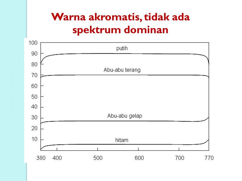 Warna akromatis, tidak ada spektrum dominan