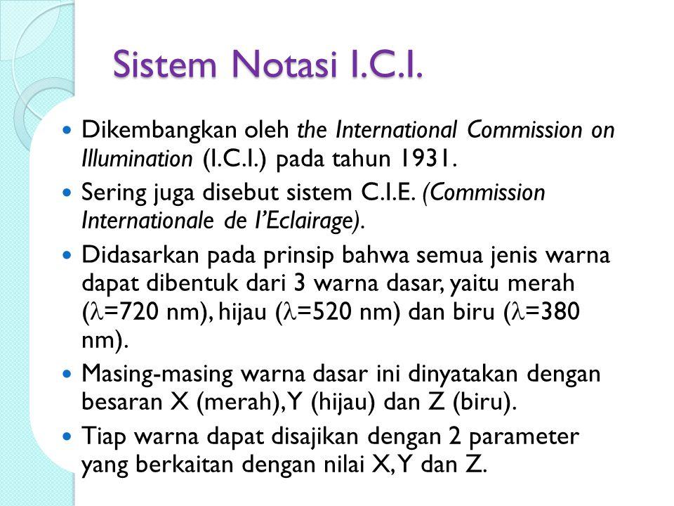 Sistem Notasi I.C.I. Dikembangkan oleh the International Commission on Illumination (I.C.I.) pada tahun 1931. Sering juga disebut sistem C.I.E. (Commi