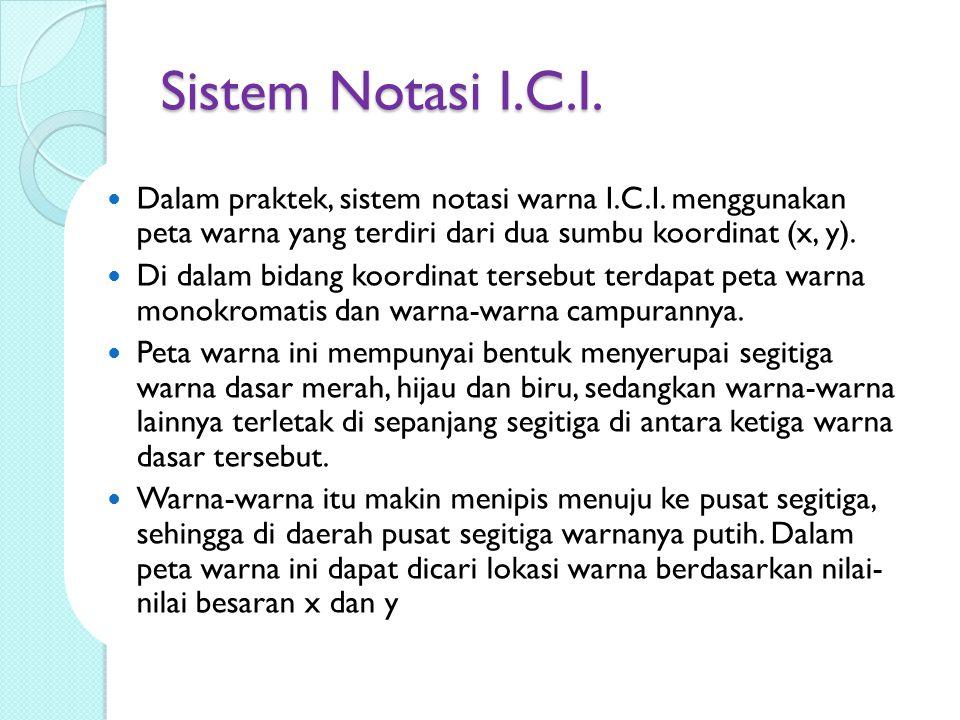 Sistem Notasi I.C.I. Dalam praktek, sistem notasi warna I.C.I. menggunakan peta warna yang terdiri dari dua sumbu koordinat (x, y). Di dalam bidang ko