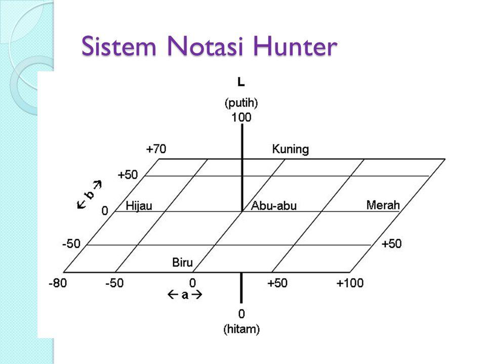 Sistem Notasi Hunter