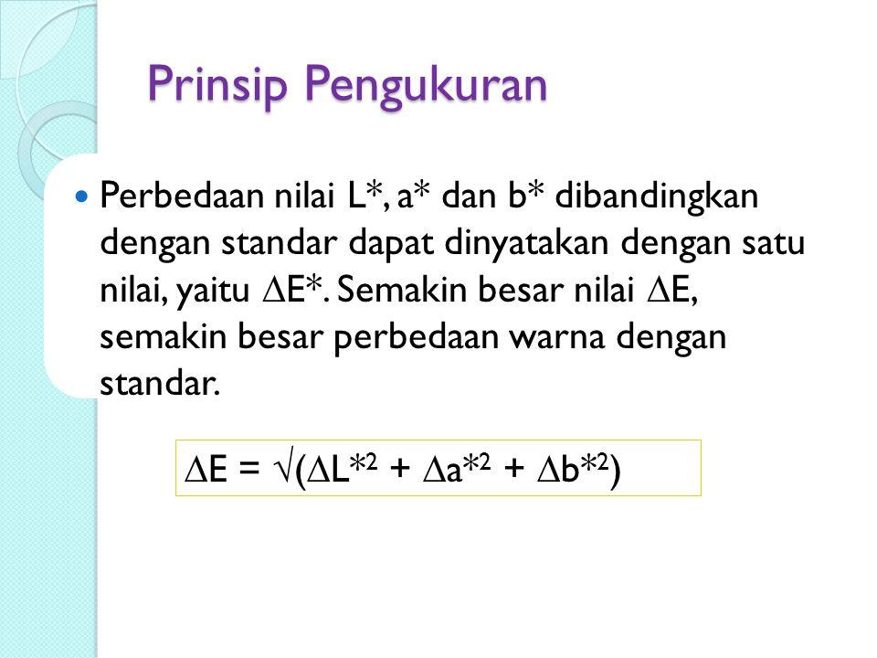 Prinsip Pengukuran Perbedaan nilai L*, a* dan b* dibandingkan dengan standar dapat dinyatakan dengan satu nilai, yaitu  E*. Semakin besar nilai  E,