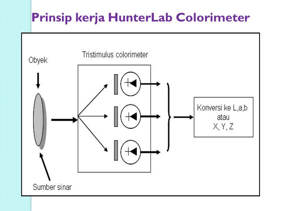 Prinsip kerja HunterLab Colorimeter