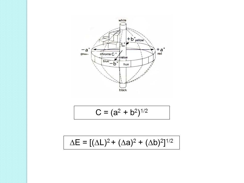 C = (a 2 + b 2 ) 1/2  E = [(  L) 2 + (  a) 2 + (  b) 2 ] 1/2