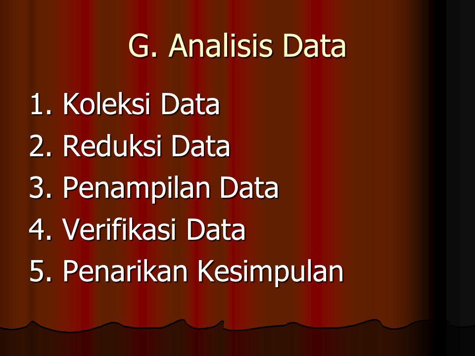 G.Analisis Data 1. Koleksi Data 2. Reduksi Data 3.