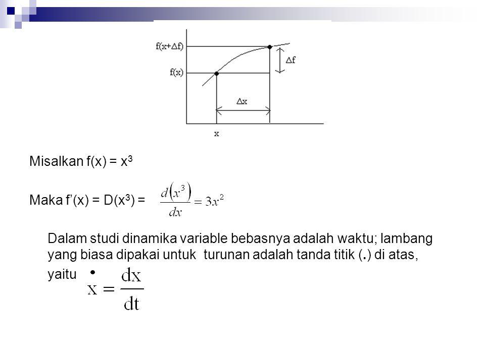 Misalkan f(x) = x 3 Maka f'(x) = D(x 3 ) = Dalam studi dinamika variable bebasnya adalah waktu; lambang yang biasa dipakai untuk turunan adalah tanda