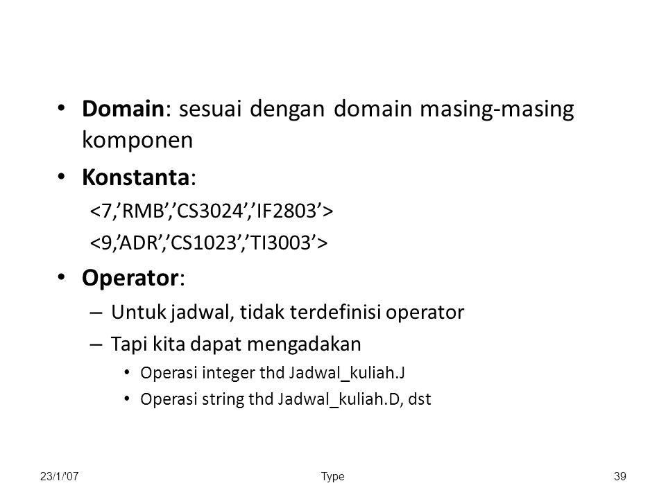23/1/ 07Type39 Domain: sesuai dengan domain masing-masing komponen Konstanta: Operator: – Untuk jadwal, tidak terdefinisi operator – Tapi kita dapat mengadakan Operasi integer thd Jadwal_kuliah.J Operasi string thd Jadwal_kuliah.D, dst