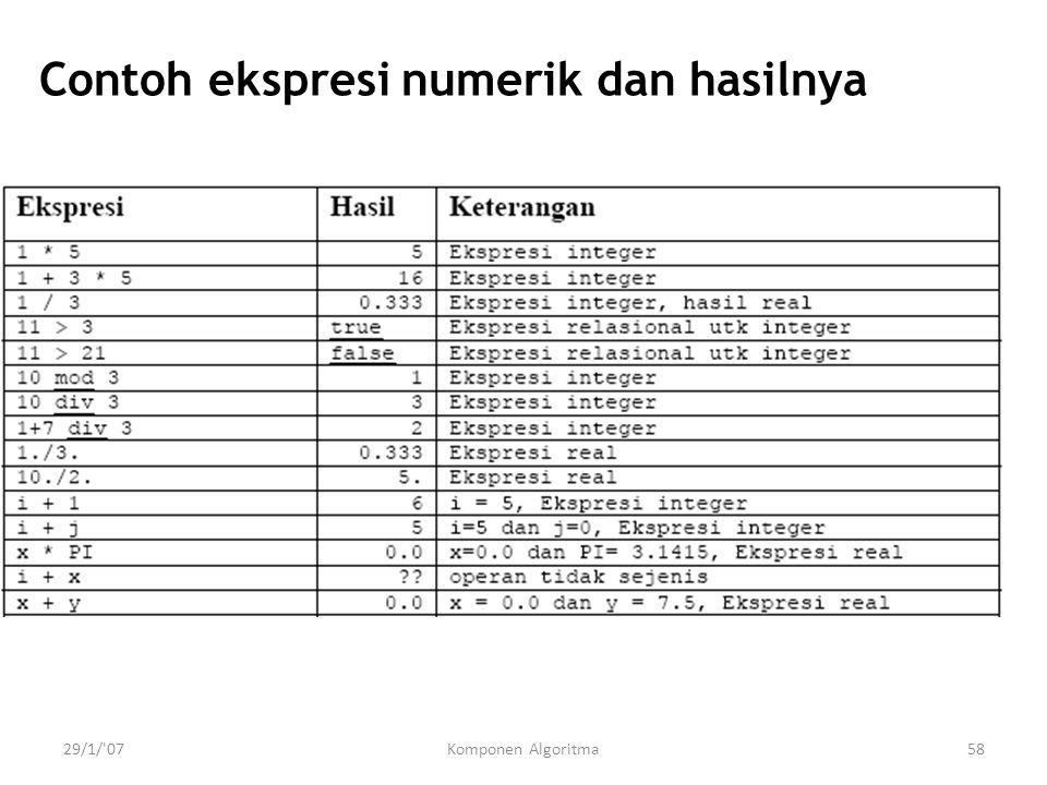 29/1/ 07Komponen Algoritma58 Contoh ekspresi numerik dan hasilnya