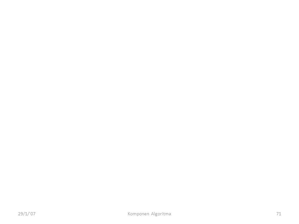 29/1/ 07Komponen Algoritma71