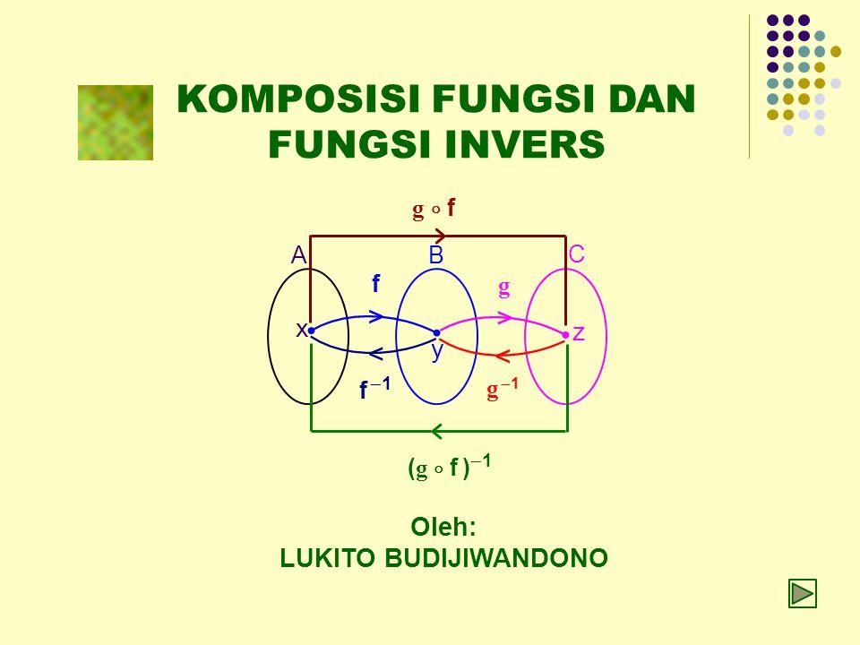 KOMPOSISI FUNGSI DAN FUNGSI INVERS Oleh: LUKITO BUDIJIWANDONO g  f ( g  f )  1 <g 1<g 1 <f 1<f 1 f>f> g>g> x y z A B C