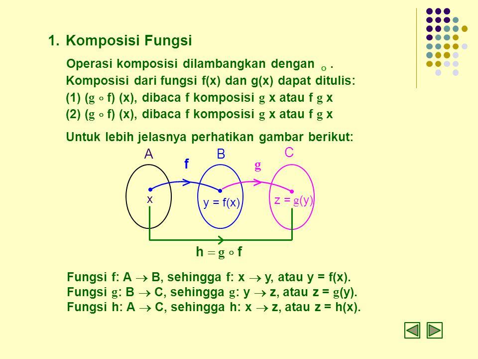 1.Komposisi Fungsi Operasi komposisi dilambangkan dengan. Komposisi dari fungsi f(x) dan g(x) dapat ditulis: (1) ( g  f) (x), dibaca f komposisi g x