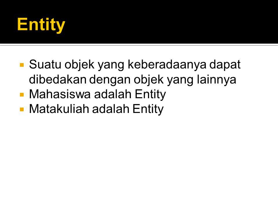  Suatu objek yang keberadaanya dapat dibedakan dengan objek yang lainnya  Mahasiswa adalah Entity  Matakuliah adalah Entity