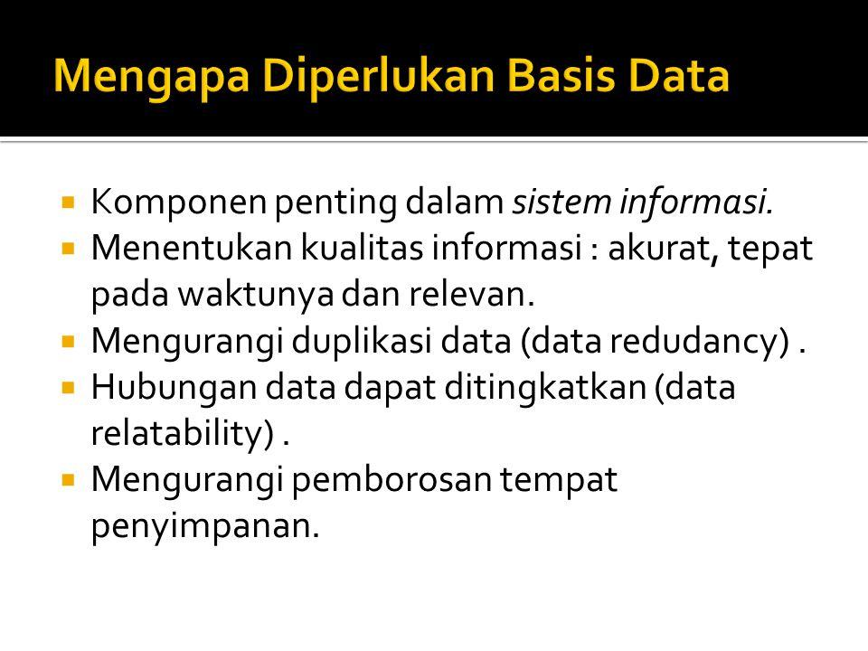 Komponen penting dalam sistem informasi.