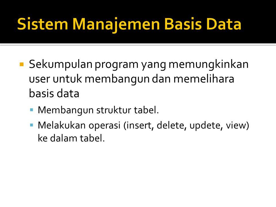  Sekumpulan program yang memungkinkan user untuk membangun dan memelihara basis data  Membangun struktur tabel.