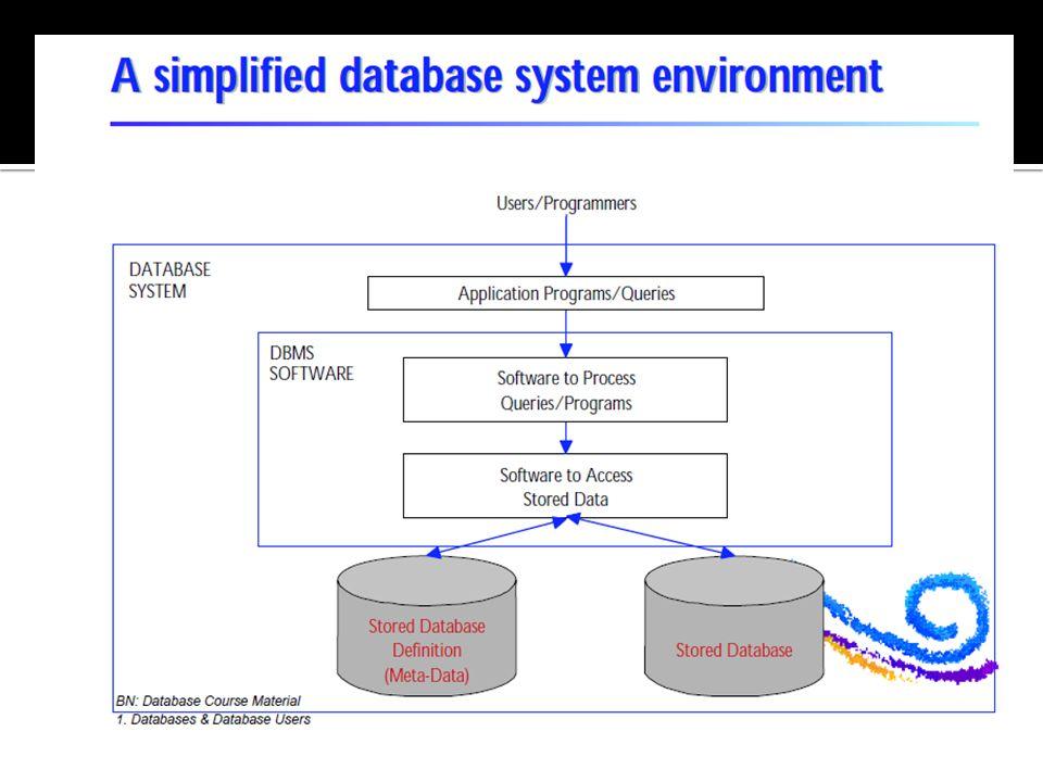  Independensi data dan efisiensi akses. Waktu pengembangan aplikasi dapat dikurangi.