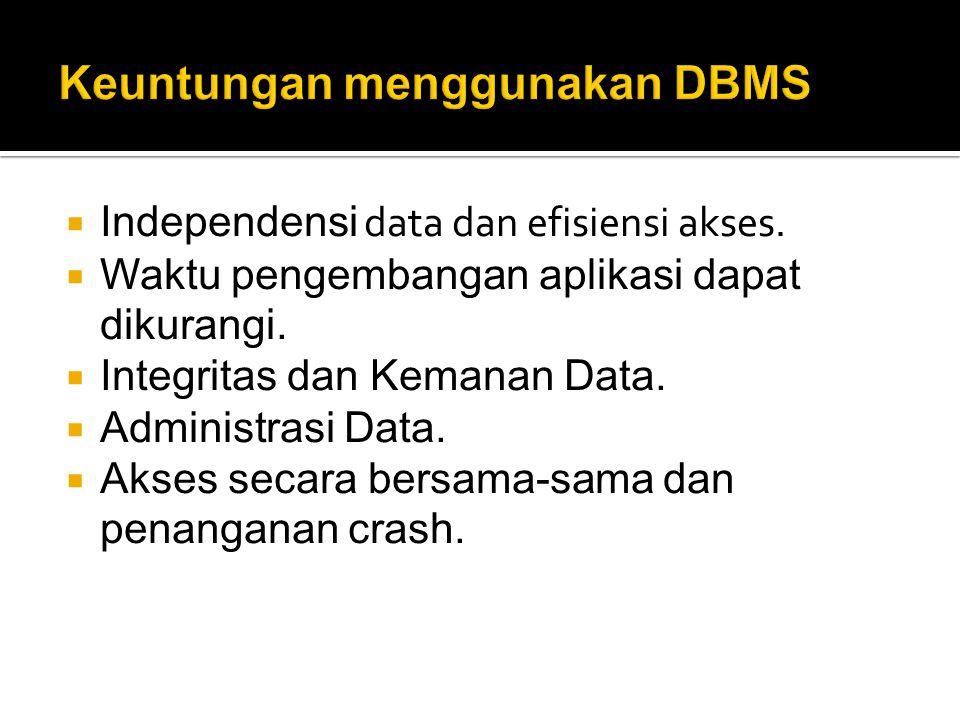  Program aplikasi yang mempermudah penyajian dan penyimpanan data.