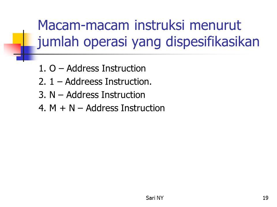 Sari NY19 Macam-macam instruksi menurut jumlah operasi yang dispesifikasikan 1.
