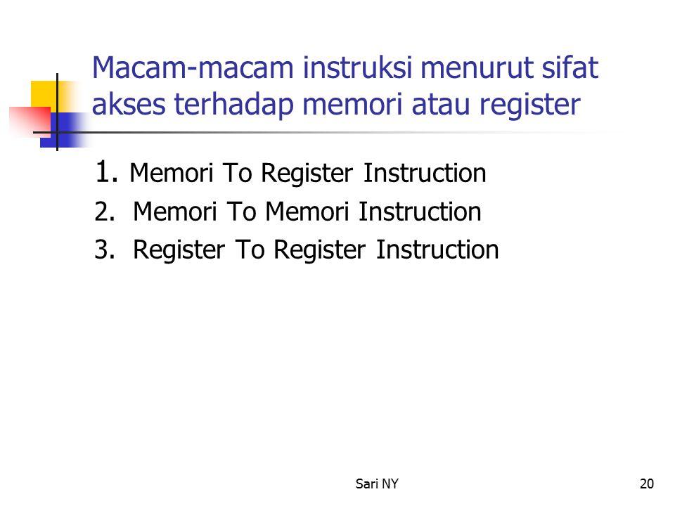 Sari NY20 Macam-macam instruksi menurut sifat akses terhadap memori atau register 1.