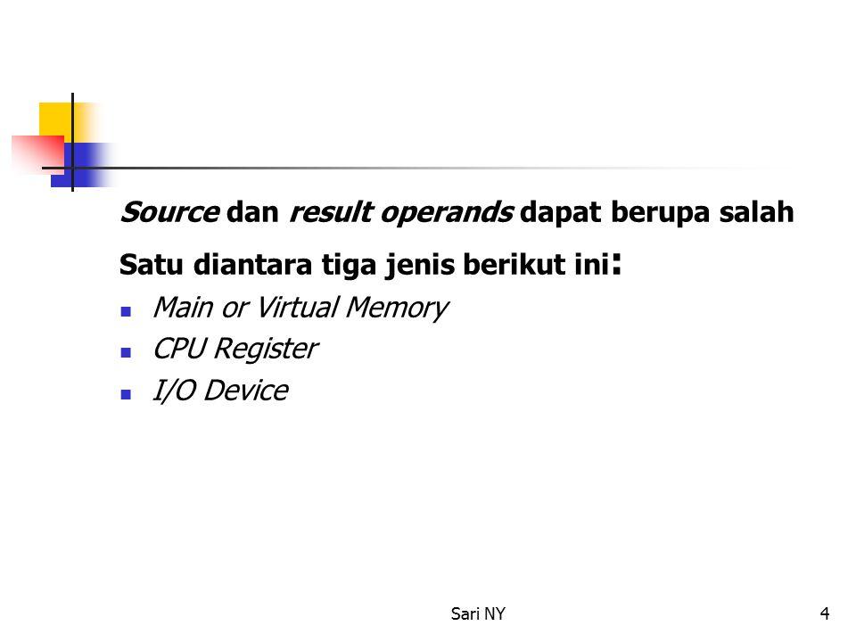 Sari NY4 Source dan result operands dapat berupa salah Satu diantara tiga jenis berikut ini : Main or Virtual Memory CPU Register I/O Device