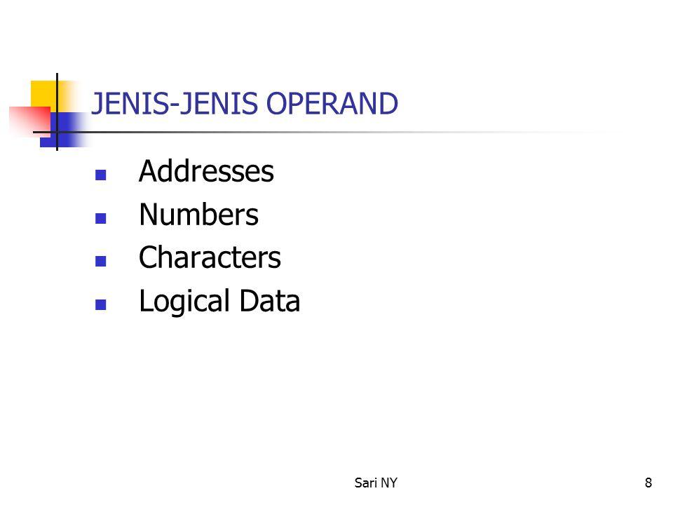 Sari NY8 JENIS-JENIS OPERAND Addresses Numbers Characters Logical Data