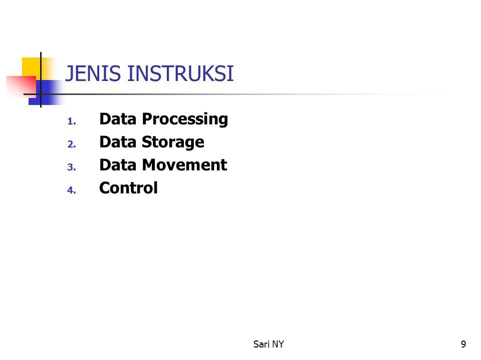 Sari NY9 JENIS INSTRUKSI 1. Data Processing 2. Data Storage 3. Data Movement 4. Control