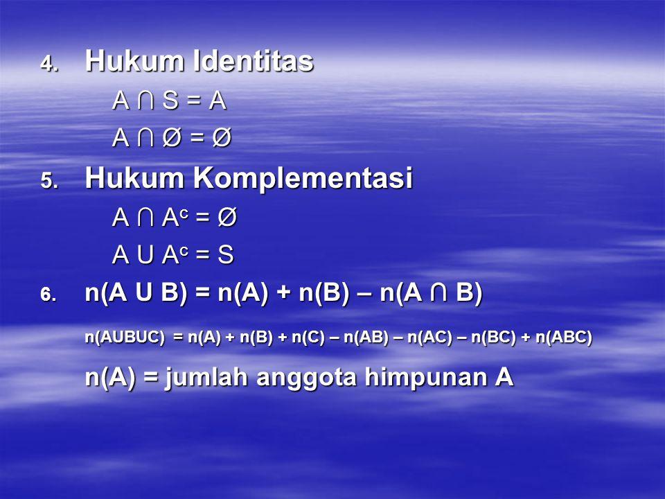 4. Hukum Identitas A ∩ S = A A ∩ Ø = Ø 5. Hukum Komplementasi A ∩ A c = Ø A U A c = S 6. n(A U B) = n(A) + n(B) – n(A ∩ B) n(AUBUC)= n(A) + n(B) + n(C