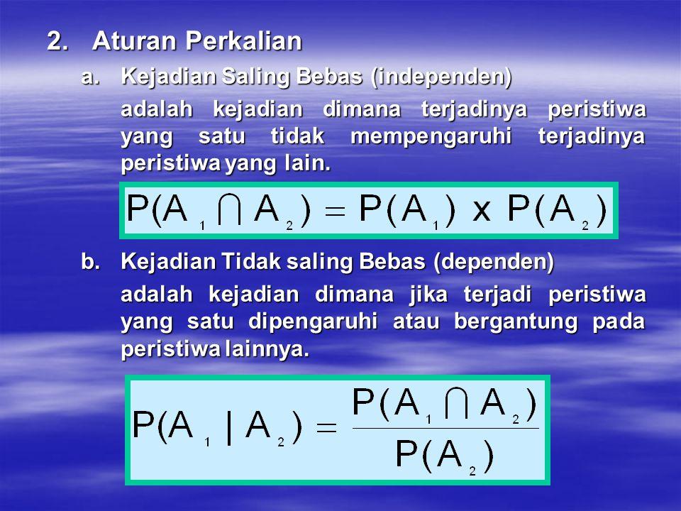 3.PROBABILITAS MARGINAL Probabilitas marginal adalah probabilitas yang dihitung dari suatu kejadian yang terjadi bersamaan dan saling mempengaruhi.