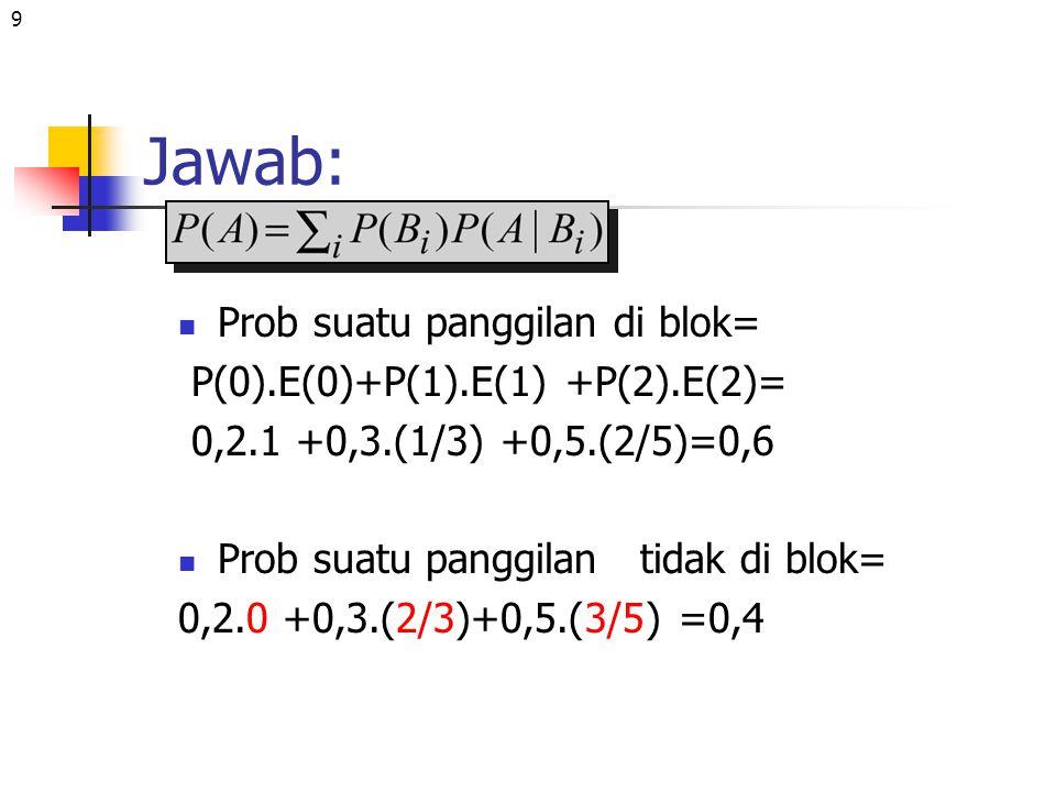 10 Teorema Bayes Bila {B i } merupakan partisi dari sample space  Asumsikan bahwa P(A)>0 dan P(B i )>0 untuk semua i.