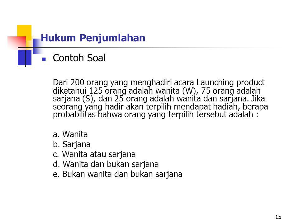 Hukum Penjumlahan 15 Contoh Soal Dari 200 orang yang menghadiri acara Launching product diketahui 125 orang adalah wanita (W), 75 orang adalah sarjana