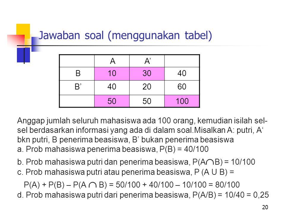 Jawaban soal (menggunakan tabel) Anggap jumlah seluruh mahasiswa ada 100 orang, kemudian isilah sel- sel berdasarkan informasi yang ada di dalam soal.
