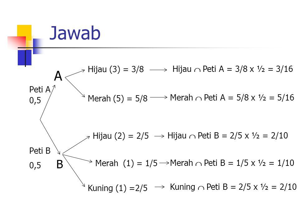 Jawab A Peti A 0,5 Peti B 0,5 B Hijau (3) = 3/8 Hijau (2) = 2/5 Merah (5) = 5/8 Merah (1) = 1/5 Kuning (1) =2/5 Hijau  Peti A = 3/8 x ½ = 3/16 Hijau