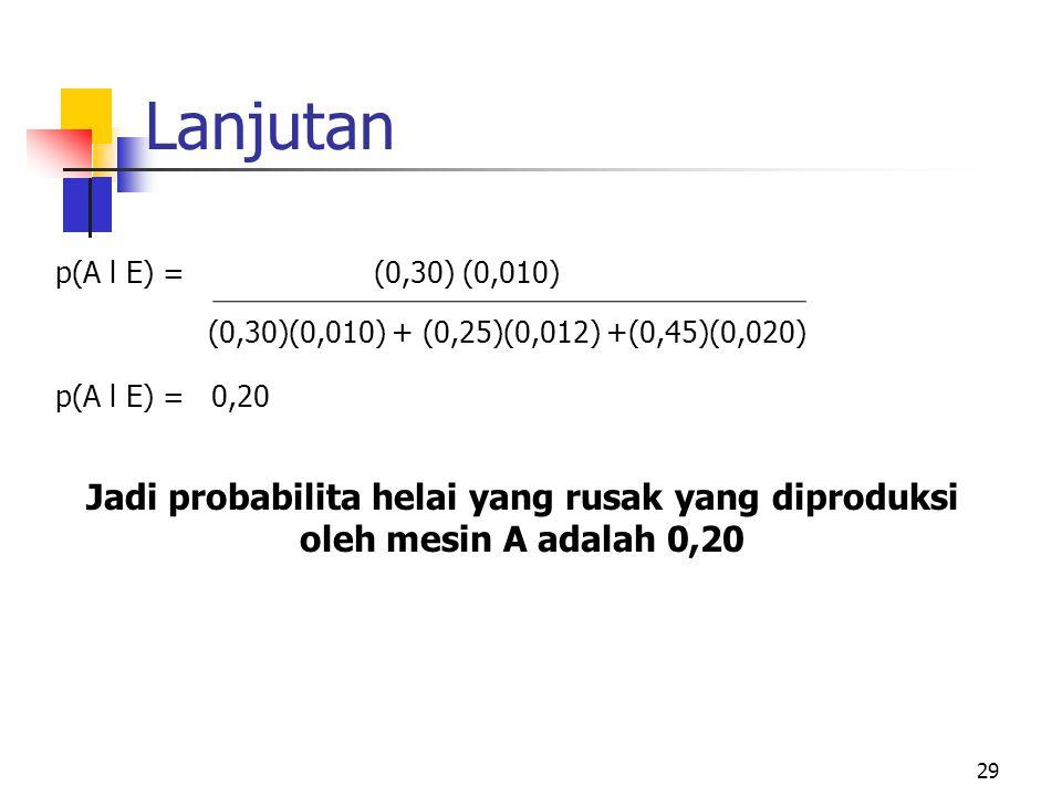 Lanjutan 29 p(A l E) =(0,30) (0,010) (0,30)(0,010) + (0,25)(0,012) +(0,45)(0,020) p(A l E) = 0,20 Jadi probabilita helai yang rusak yang diproduksi ol