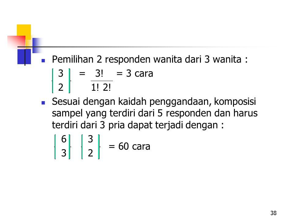 Pemilihan 2 responden wanita dari 3 wanita : 3 = 3! = 3 cara 2 1! 2! Sesuai dengan kaidah penggandaan, komposisi sampel yang terdiri dari 5 responden