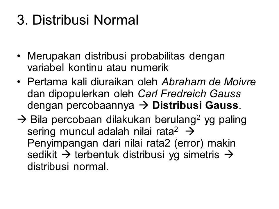 3. Distribusi Normal Merupakan distribusi probabilitas dengan variabel kontinu atau numerik Pertama kali diuraikan oleh Abraham de Moivre dan dipopule