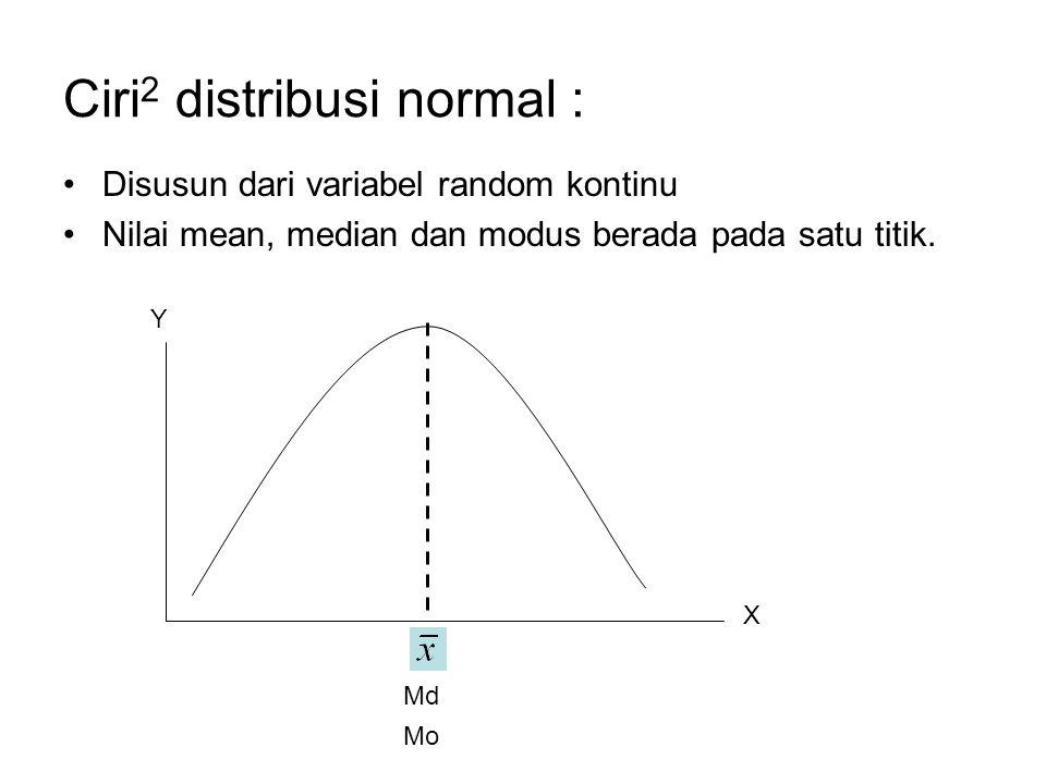 Ciri 2 distribusi normal : Disusun dari variabel random kontinu Nilai mean, median dan modus berada pada satu titik. X Y Md Mo