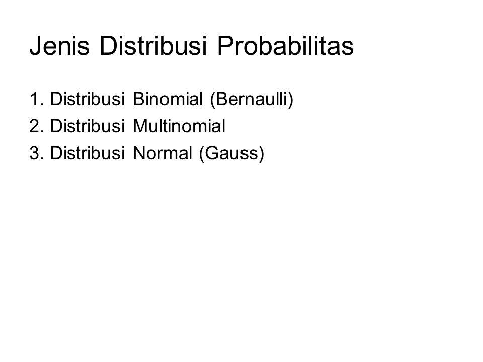 Jenis Distribusi Probabilitas 1. Distribusi Binomial (Bernaulli) 2. Distribusi Multinomial 3. Distribusi Normal (Gauss)