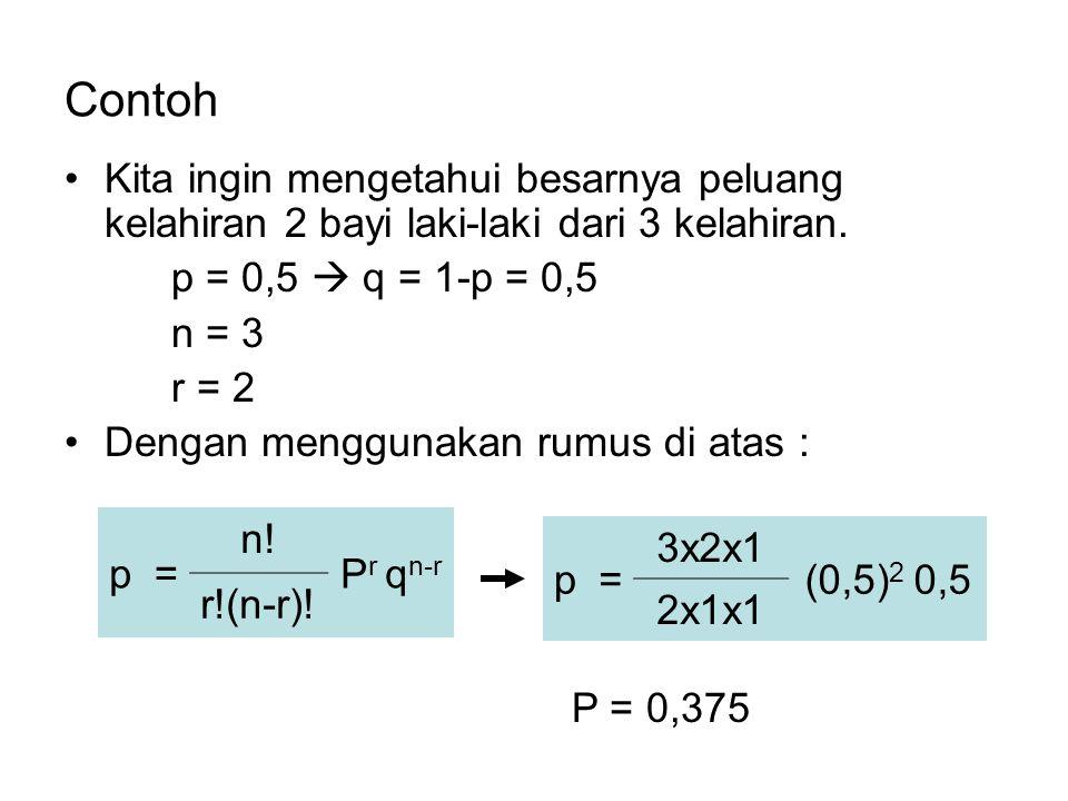 Contoh Kita ingin mengetahui besarnya peluang kelahiran 2 bayi laki-laki dari 3 kelahiran. p = 0,5  q = 1-p = 0,5 n = 3 r = 2 Dengan menggunakan rumu