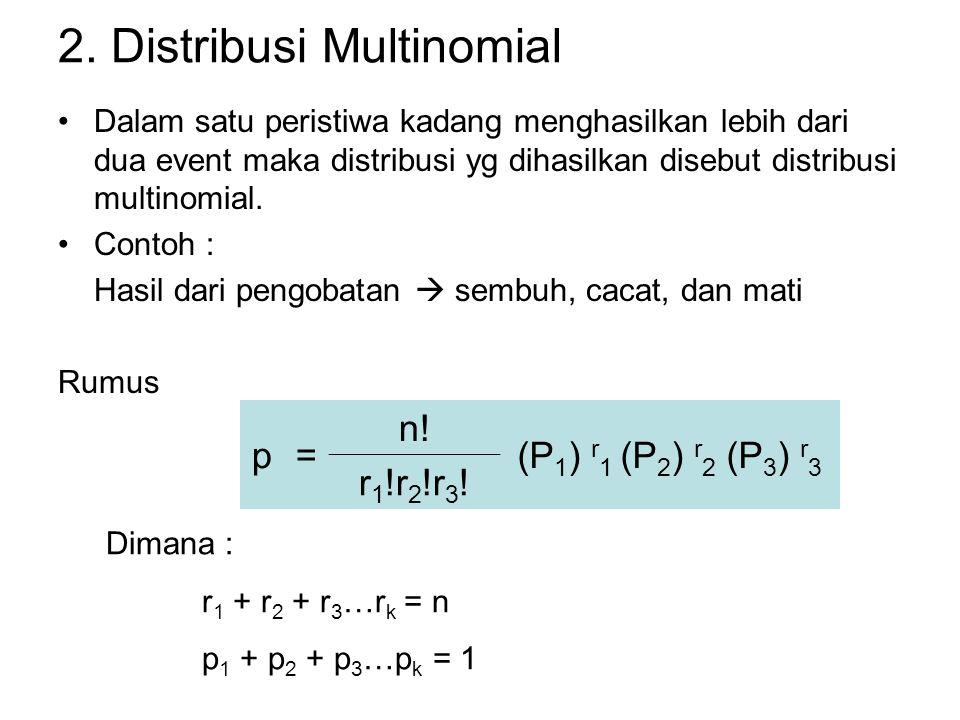 2. Distribusi Multinomial Dalam satu peristiwa kadang menghasilkan lebih dari dua event maka distribusi yg dihasilkan disebut distribusi multinomial.