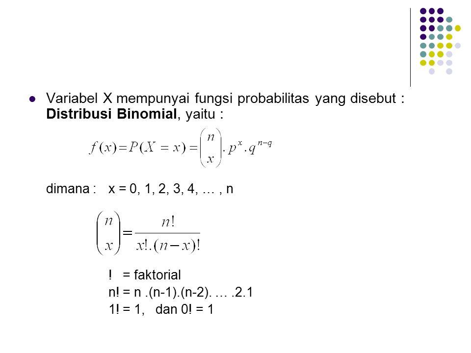Variabel X mempunyai fungsi probabilitas yang disebut : Distribusi Binomial, yaitu : dimana : x = 0, 1, 2, 3, 4, …, n ! = faktorial n! = n.(n-1).(n-2)