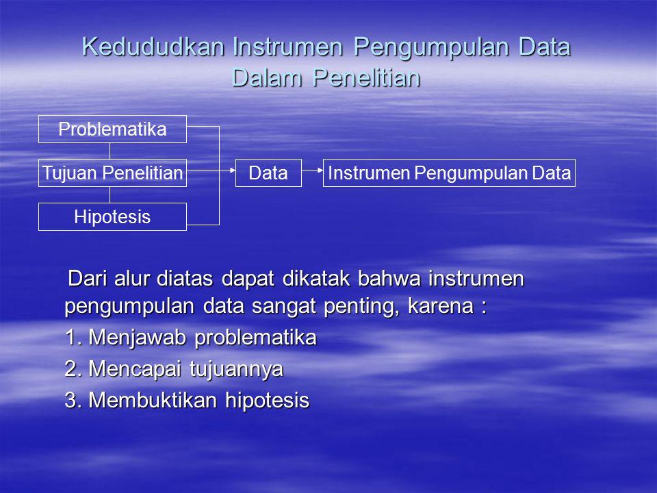 Kedududkan Instrumen Pengumpulan Data Dalam Penelitian Dari alur diatas dapat dikatak bahwa instrumen pengumpulan data sangat penting, karena : Dari a
