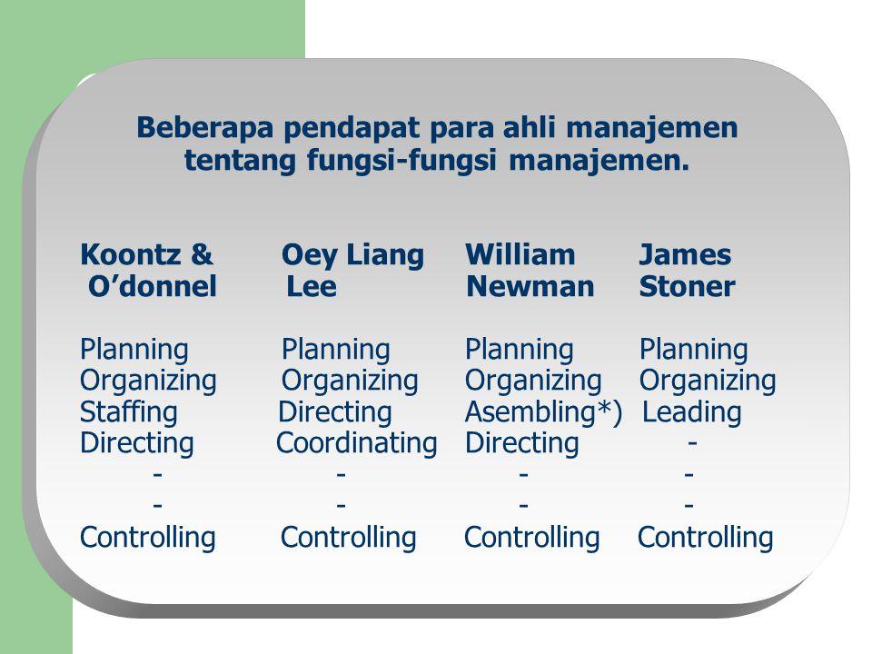 Beberapa pendapat para ahli manajemen tentang fungsi-fungsi manajemen. Koontz & Oey Liang William James O'donnel Lee Newman Stoner Planning Planning O