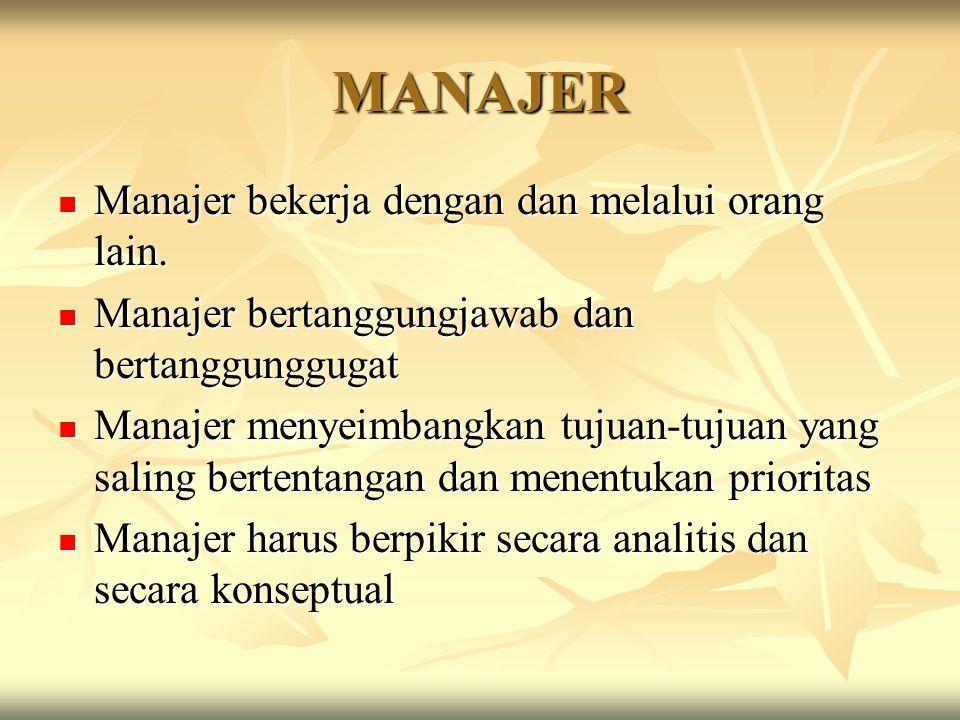 MANAJER Manajer bekerja dengan dan melalui orang lain. Manajer bekerja dengan dan melalui orang lain. Manajer bertanggungjawab dan bertanggunggugat Ma