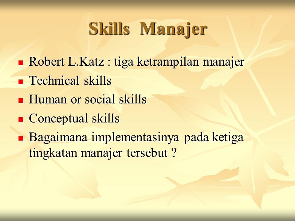 Skills Manajer Robert L.Katz : tiga ketrampilan manajer Robert L.Katz : tiga ketrampilan manajer Technical skills Technical skills Human or social ski