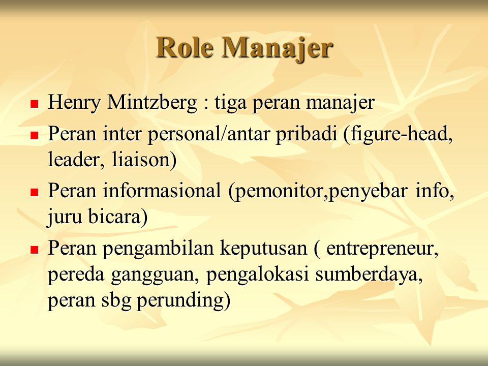 Role Manajer Henry Mintzberg : tiga peran manajer Henry Mintzberg : tiga peran manajer Peran inter personal/antar pribadi (figure-head, leader, liaiso