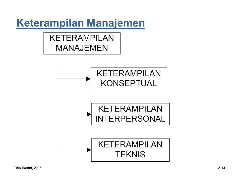 Titin Hartini, 20072–14 Keterampilan Manajemen