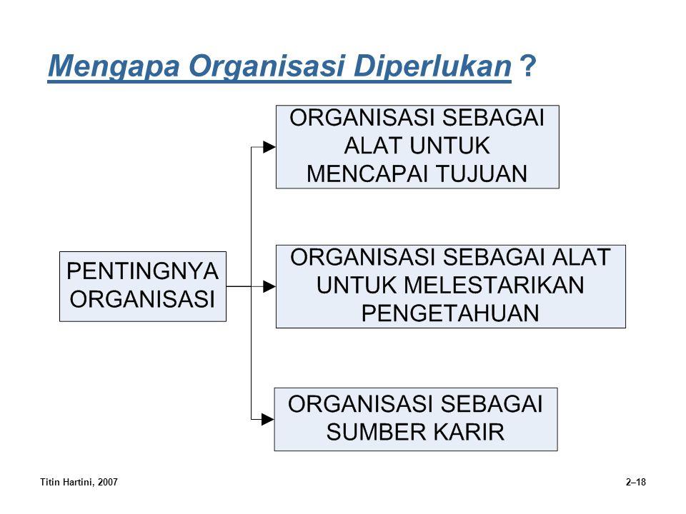 Titin Hartini, 20072–18 Mengapa Organisasi Diperlukan ?