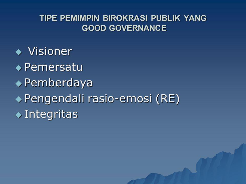 TIPE PEMIMPIN BIROKRASI PUBLIK YANG GOOD GOVERNANCE  Visioner  Pemersatu  Pemberdaya  Pengendali rasio-emosi (RE)  Integritas